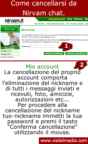 come cancellarsi da nirvam chat