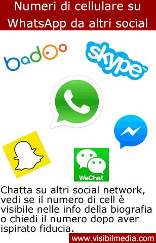 Contatti Con Donne X Whatsapp